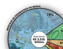 Gráfico feito para Jornal do Brasil