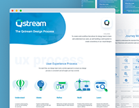 Our UX Process
