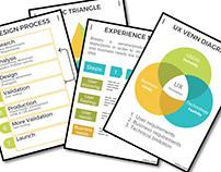 UX Design Cards