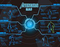 marvel cinematic universe avengers inforgraphic