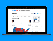 USA TODAY NETWORK 2016 Election Results