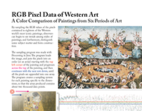 RGB Pixel Data of Western Art