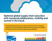 Infographic - Kewill MOVE on the Cloud