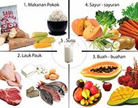 Cara Menghilangkan Kolesterol Tinggi Dengan Bahan Alami