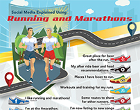Social Media Explained Using Running and Marathons