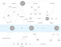 Wandercast Weather App Concept Model