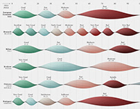A Noxious Problem –Data Art