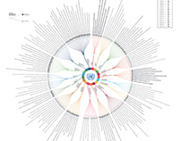 GPS 17. Sustainable challenge visual representation