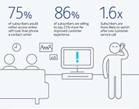 Nokia Infographic