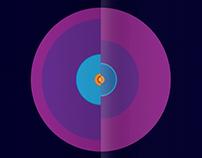 Geometrías del sistema solar