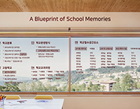 A BLUEPRINT OF SCHOOL MEMORIES