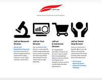 Centralized website launcher