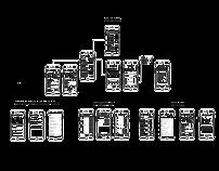 INFO 200 - FoodWatch WireFrames