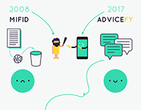 Infografía y perfiles de usuario