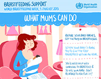 WHO: World Breastfeeding Week 2013
