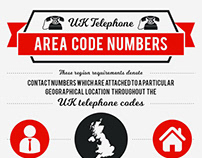 UK-Telephone-Area-Code-Numbers