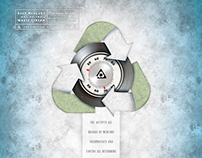 Thermostat Recycling Corporation Posters