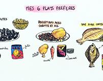 Illustration - Food