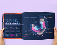 Personal Annual Report 2015