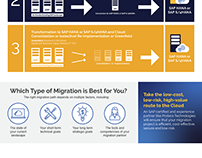 5 Benefits of a Hybrid Cloud Model – Free Infographic