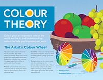 Fruits - Colour Theory Infographic A3 Posters