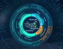 可视化大数据-data