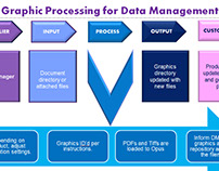 Thomson Reuters Graphic Processing for Data Management