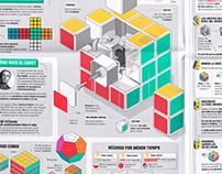 Rubik's: infografía