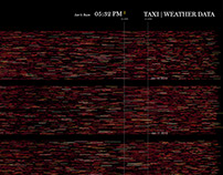 Taxi vs Weather - Data Visualization