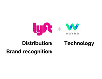 Lymo: Waymo Lyft Partnership
