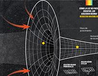"""The strange black suns - anatomy"" Infographic"