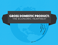 GDP Infographic