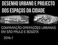 Comparación  Operaciones Urbanas en São Paulo y Bogotá