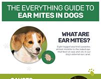 Vet Organics Infographics