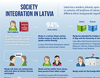 Infographic: Society integration in Latvia