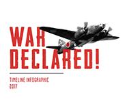 War Declared Timeline Infographic