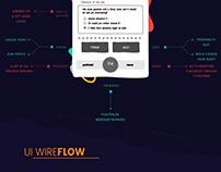 M3ak felseka App Concept