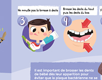 Se brosser les dents