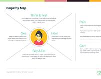 Empathy Map-Lifeline Online Portal