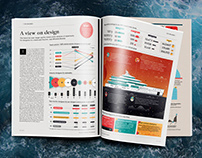 BOAT Magazine - A View on Design