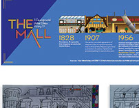 Infographic: History of the US Mall