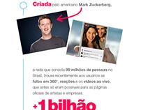 Infográfico Facebook - Betha Sistemas