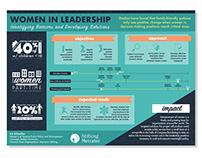 Humboldt Fellowship, Infographic Design