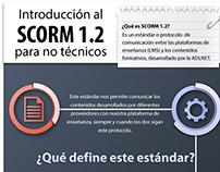 Infografía SCORM 1.2