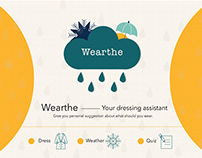 """""""wearthe"""" - your dressing assistant"""
