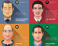 Eccentric habits of the tech elite infographic