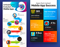 Info-graphic: Evolution of Mobile apps
