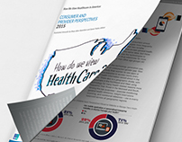 DESIGN: Healthcare Report