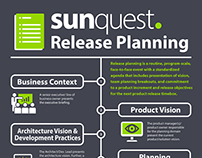 Software Release Planning Infographic