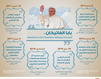 Pope quotes on Islam- Infographic